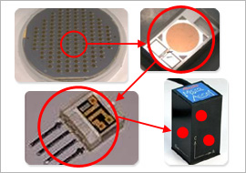 Application examples Micro acceleration sensor